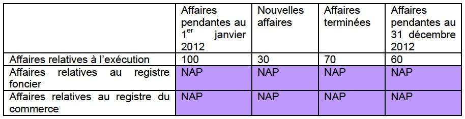 Note Explicative A La Grille Pour L Evaluation Des Systemes