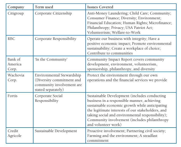 Financial Management Responsibility And Child Care Governance