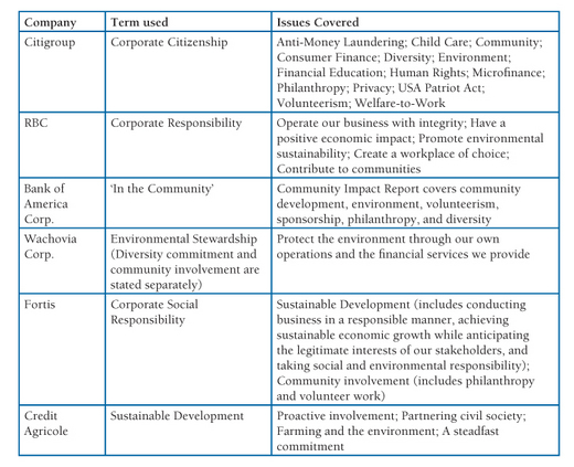 Sustainability in mba recruiting only a marketing piece for Aib business plan template