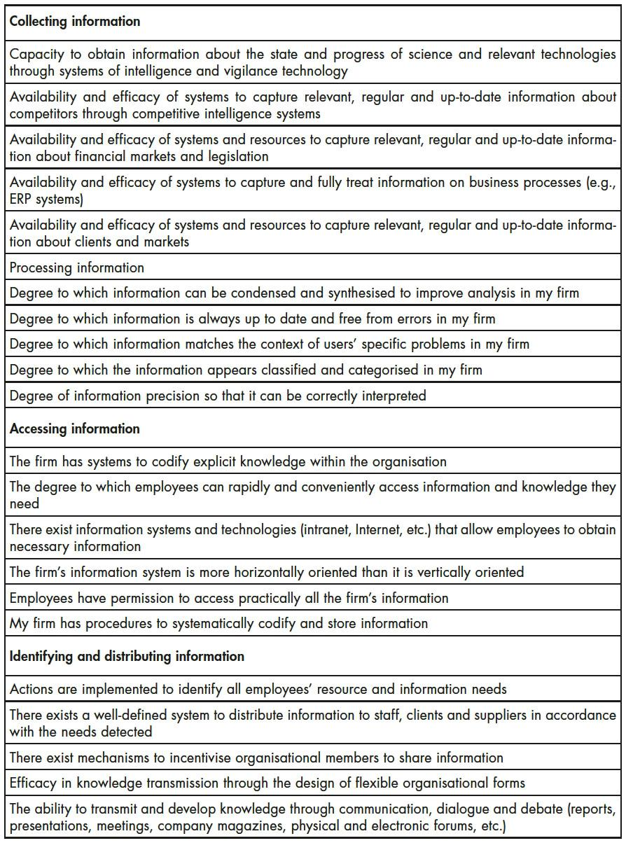 A scale for measuring information management in organisations collecting information capacity to obtain information about the state and progress of science and relevant technologies through systems of intelligence and fandeluxe Image collections