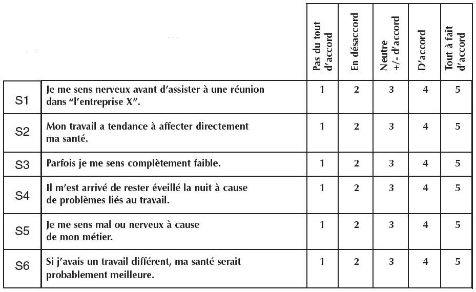 Exemple questionnaire satisfaction reunion document online - Enquete de satisfaction pret a porter ...