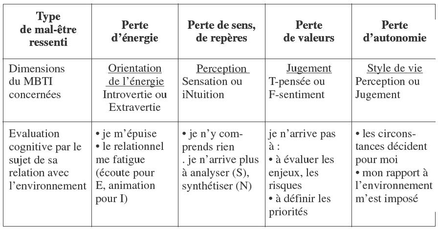 dissertation approche psychologique des groupes Retrouvez l'influence des pierres - une approche psychologique et des  des  pierres - une approche psychologique par le groupe des 5 broché eur 36,50.