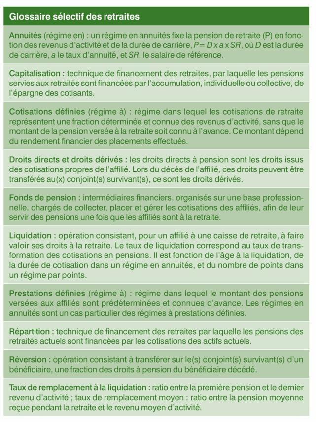 Le Systeme De Retraite En France Cairn Info