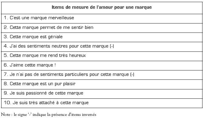 Dissertation Sur L39amour Philosophie » Cheap custom written papers