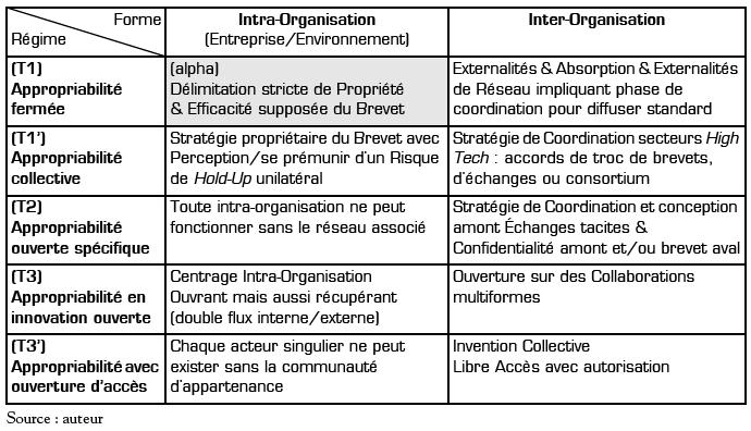 Exemple de regime simple et efficace - Regime facile et efficace ...