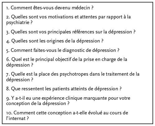 Constitution d'une représentation de la dépression au ...