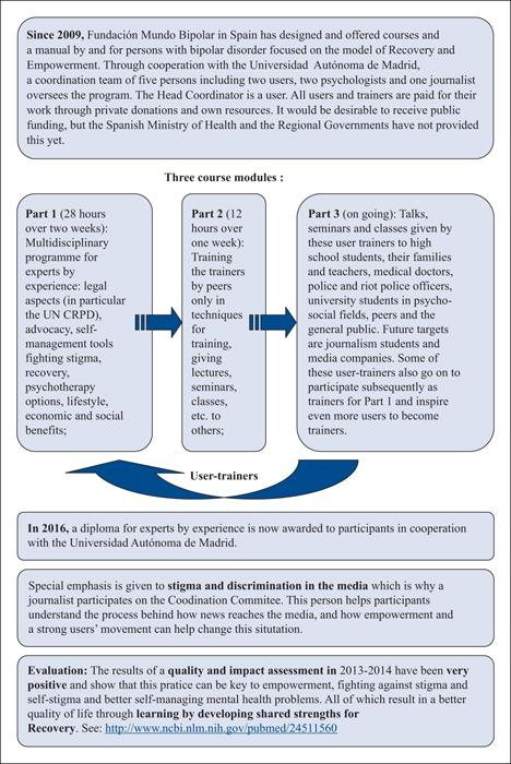 Perspectives For Public Policies In Mental Health Sick Or Well A
