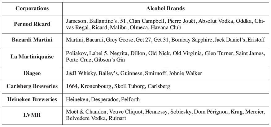 absolut vodka brand positioning