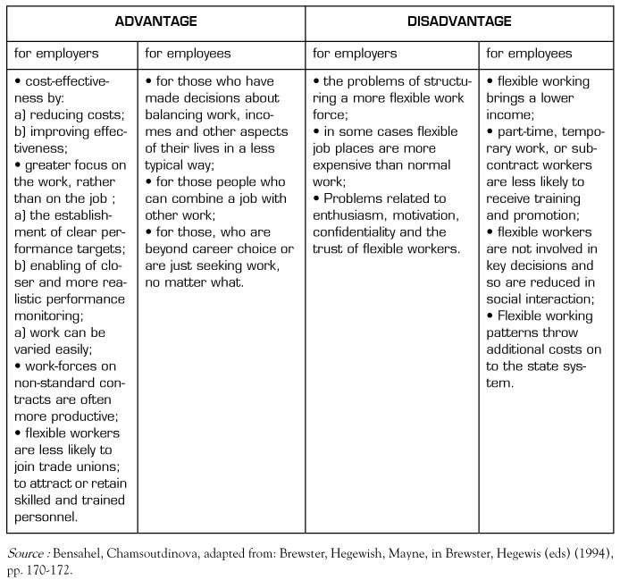 the advantages and disadvantages of best practices Table 11 pros and cons of the top-down and bottom-up implementation  approaches bottom-up approach, top-down approach summary high  deployment.