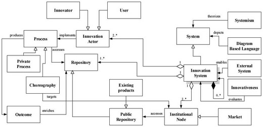 expenditure cycle definition