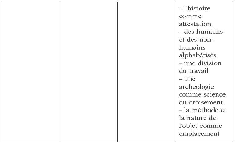 définition absolue d'archéologie de datation obtenir à l'intérieur de ses conseils de rencontres Sales