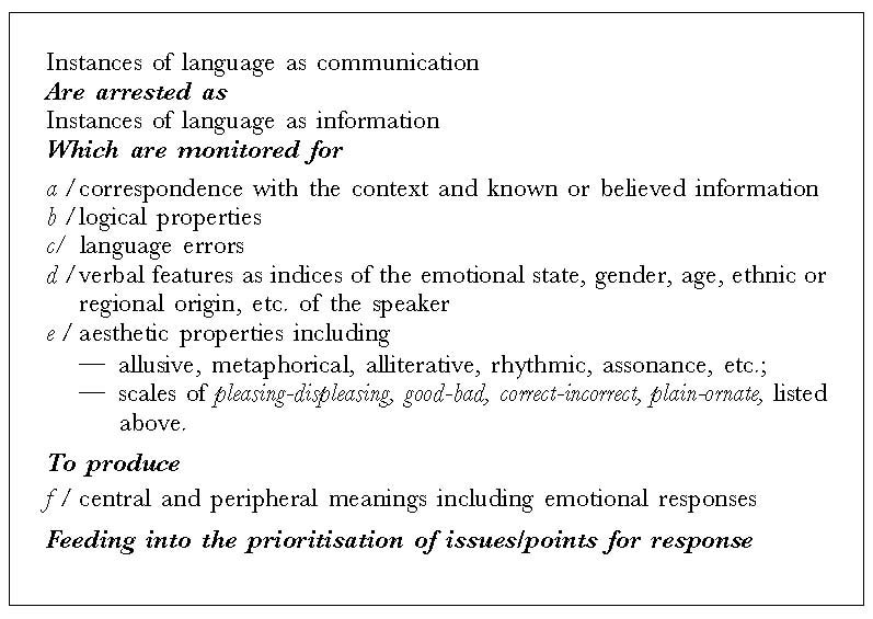 speech and oral communication sample