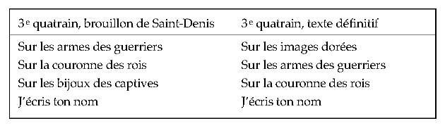 Discours Des Origines Et Traces Discursives Histoire Dune