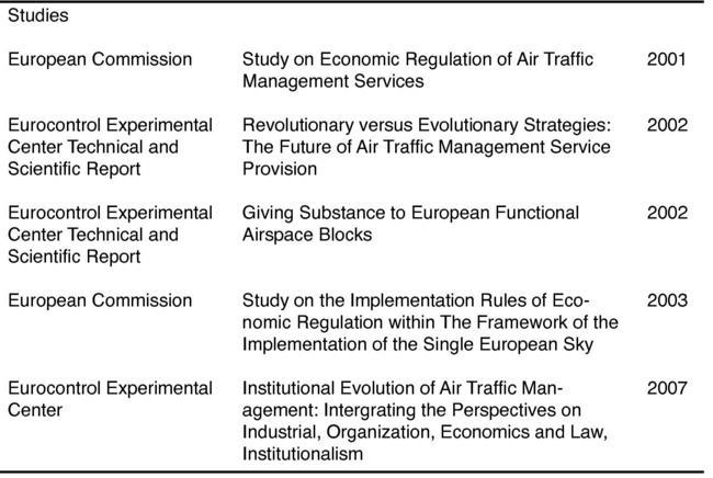 Dissertation Organization Of The Study