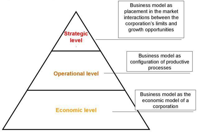 Literature review configuration management