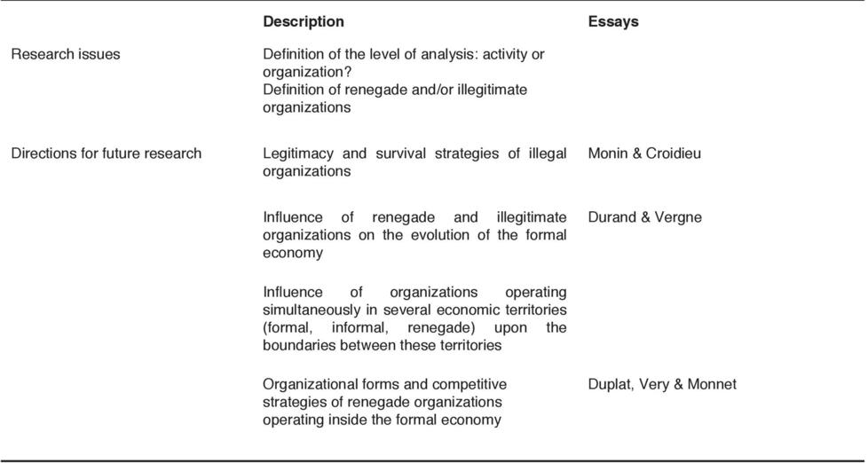 strategic directions formal and informal These informal networks can cut through formal ties into maps that show how the informal a strategic decision will affect the informal.