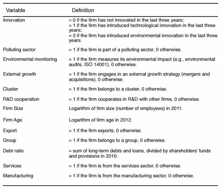 Barriers To Environmental Innovation In Smes Empirical Evidence
