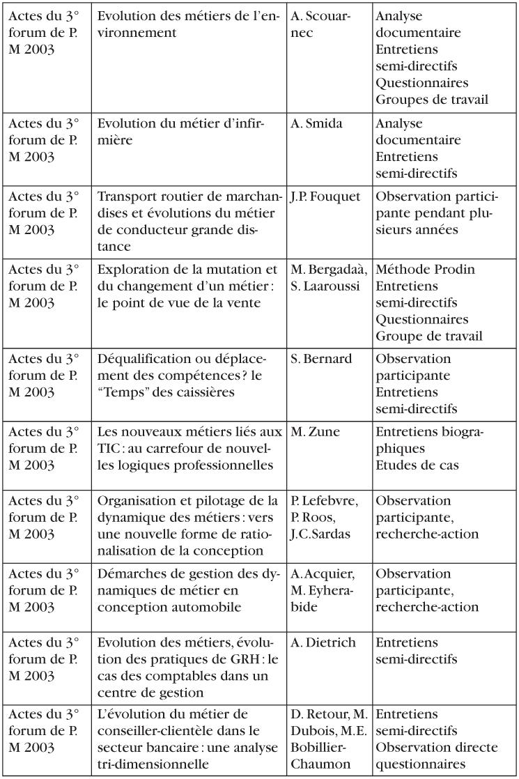Exemple Questionnaire De Satisfaction Forum Des Métiers ...