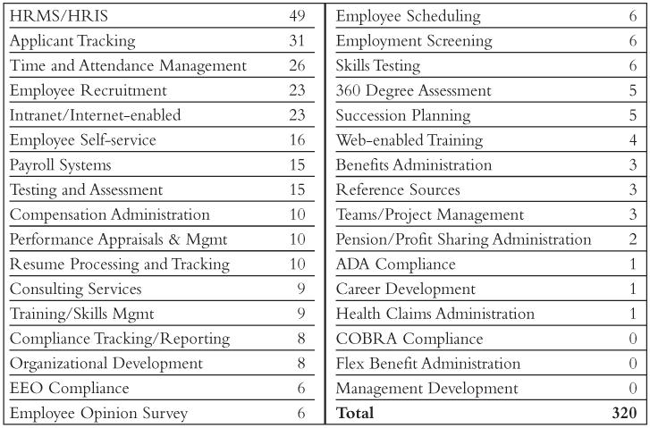 impact des technologies de l u0026 39 information et de la