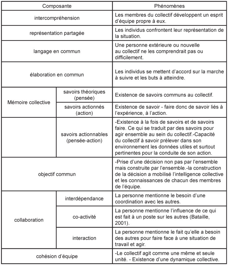 exemple mise en situation management