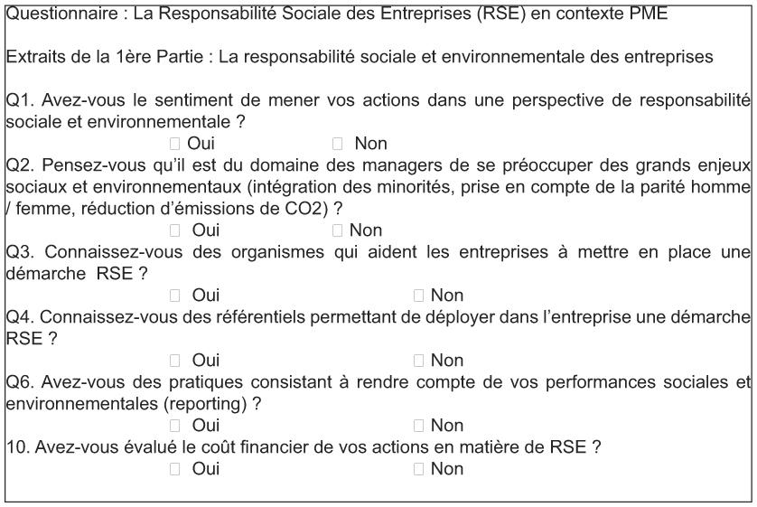 Rentabilité et pratiques de RSE en milieu PME premiers ...