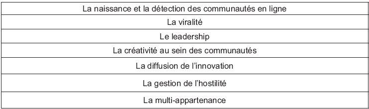 [Web-Radio] Café du commerce - Page 2 MAV_idPAS_D_ISBN_pu2010-02s_sa09_art09_img005