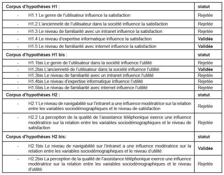 Exemple De Questionnaire De Satisfaction Formation ...