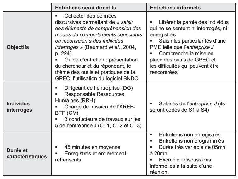 Exemple D Entretien Individuel En Entreprise - Le Meilleur ...