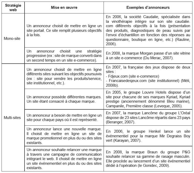 Exemple d 39 entretien annuel rempli document online - Grille d evaluation d un employe ...