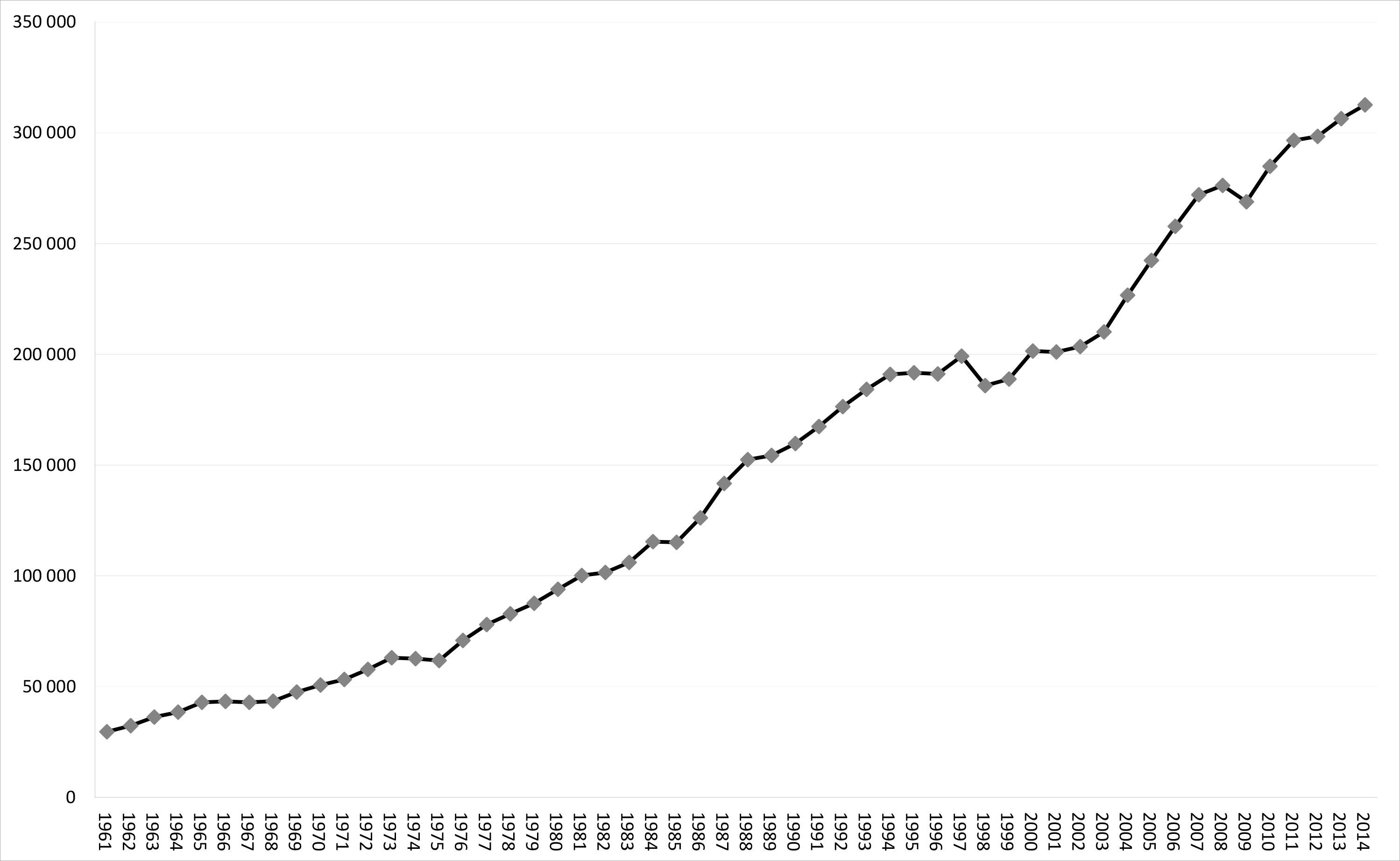 Hong Kong And Global Finance Cairnfo