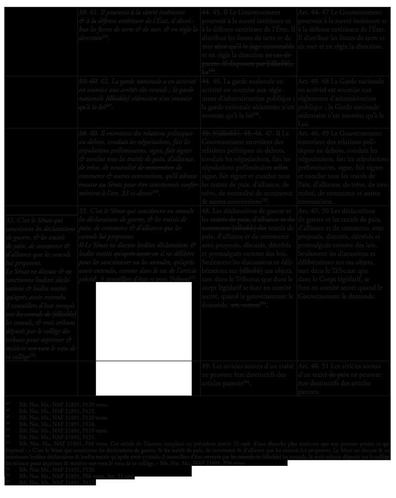 lois sur la datation des mineurs dans le Minnesota Runescape Dating Service