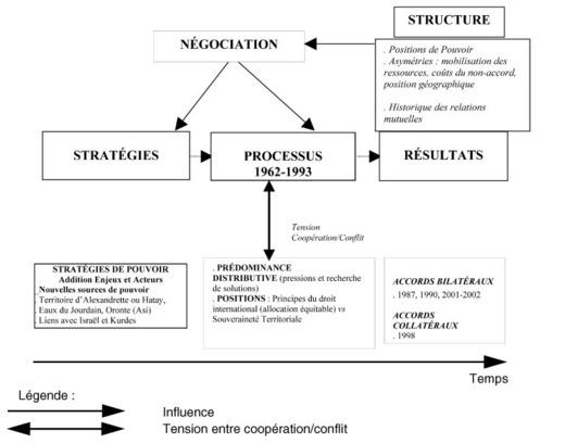 Iqoption le strategies