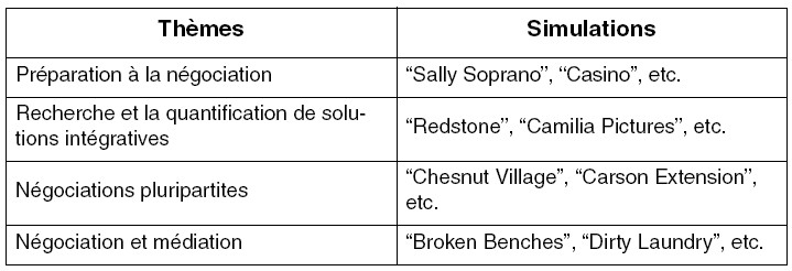 sally soprano negotiation Negotiation prep sheet name: shazeeye kirmani role: sally soprano's agent   i want ms soprano to get the forthcoming tv special deal on opera that could.