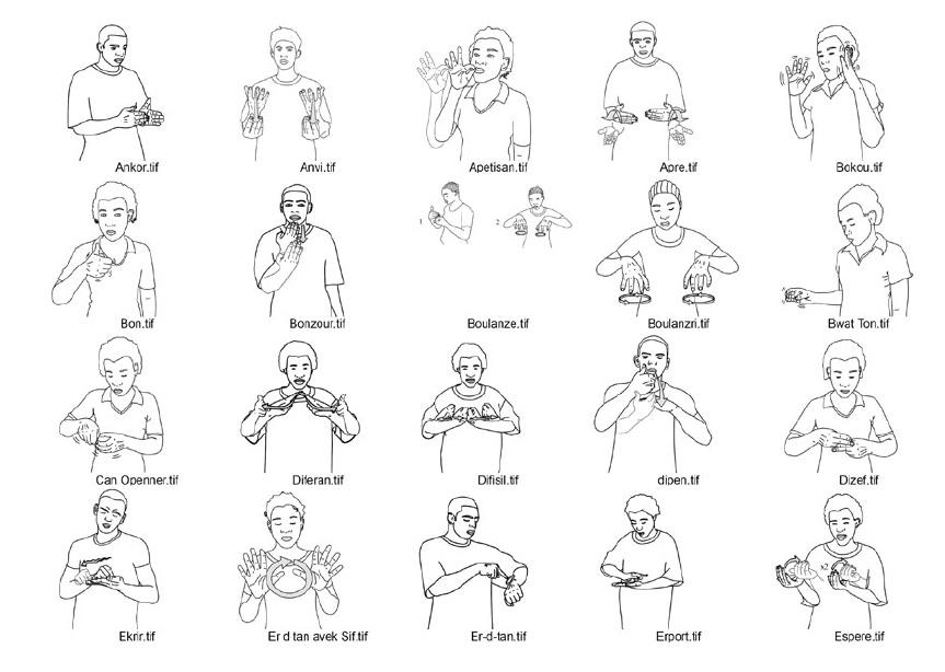 langage des signes traduction