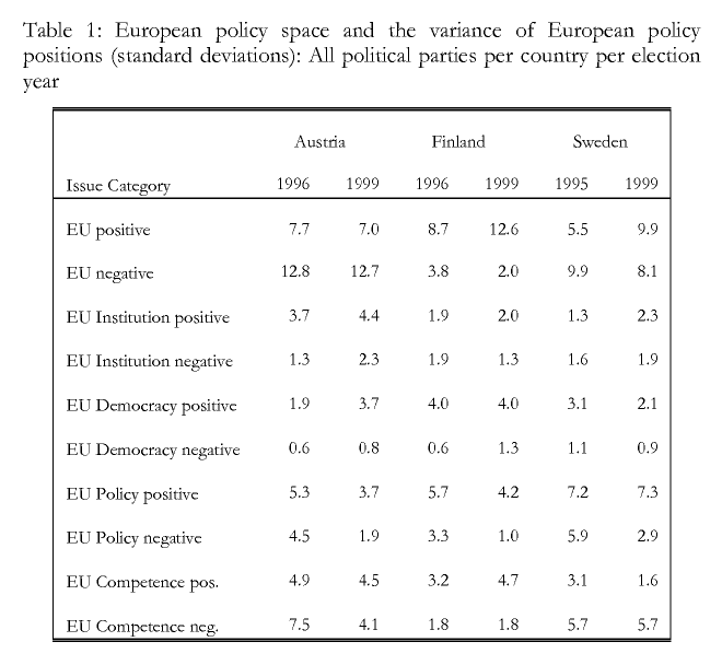 Party position changes through EU membership the non – Worksheet Comparing American Political Parties