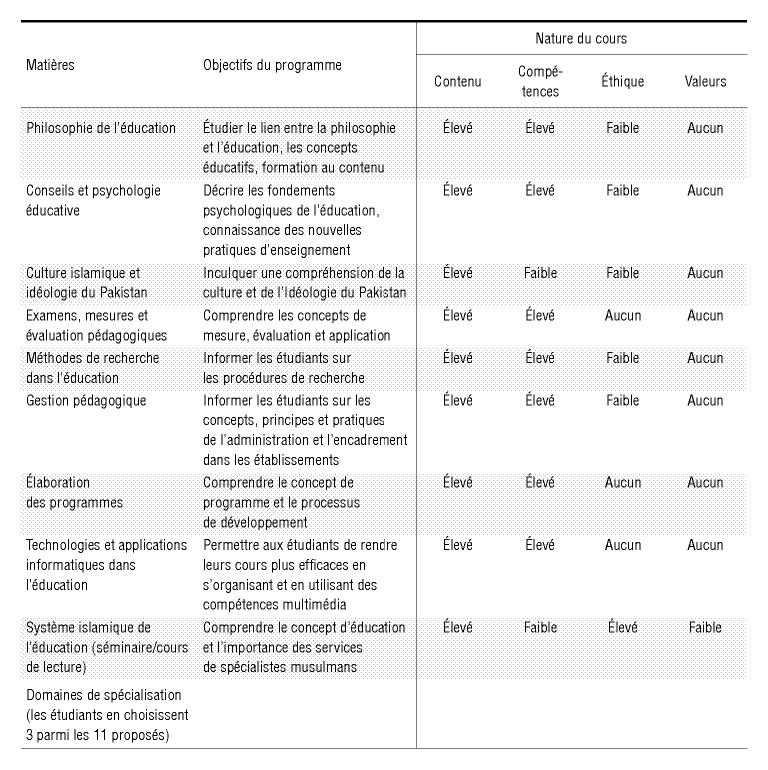 Plan de la dissertation en philosophie