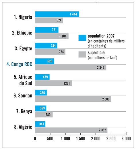 Congo Rdc Population Et Amenagement D Un Immense Pays Cairn Info