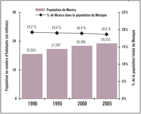 mexique le sombrero de mexico se r duit relativement. Black Bedroom Furniture Sets. Home Design Ideas