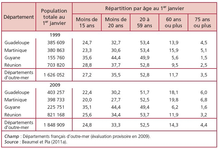 position paper ageing population in france Measuring ageing and the need for longer working lives in the eu  measuring ageing and the need for  the nature of population ageing today.