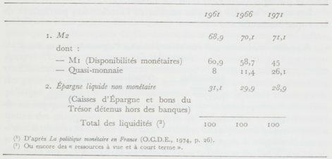 Blanc Ancien coupon de tulle vierge des années 60 Vendu au mètre N°1
