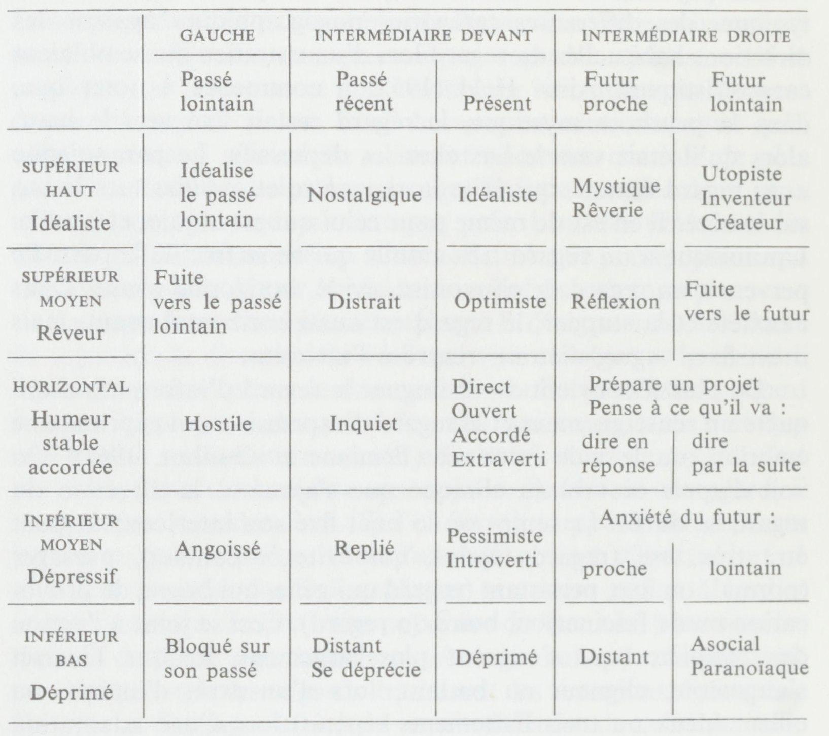 11 La Psychologie Du Regard Cairn Info
