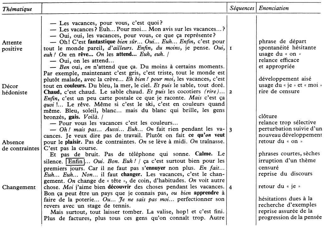 Exemple Grille De Codage Entretien Qualitatif - Exemple de ...