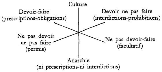 2L idéologie prendra donc toujours la forme, dans la manifestation  textuelle même, d une comparaison, comparaison plus ou moins elliptique ou  explicite, ... a509c79d4cf