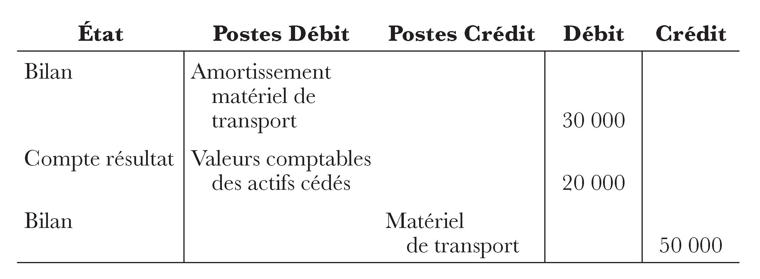 1 Le Modele Comptable Cairn Info