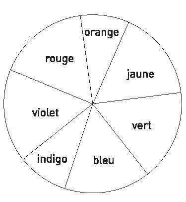 Les 100 mots de la couleur   Cairn.info b0a6e516df7