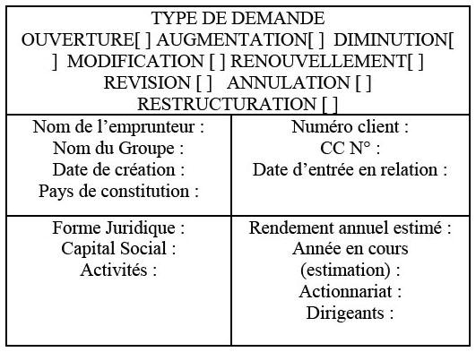 L Evaluation Du Risque De Credit Des Entreprises Cas De La Banque