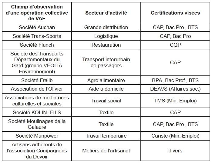 Usages collectifs et exercice du droit individuel la vae for Emploi agent restauration collective