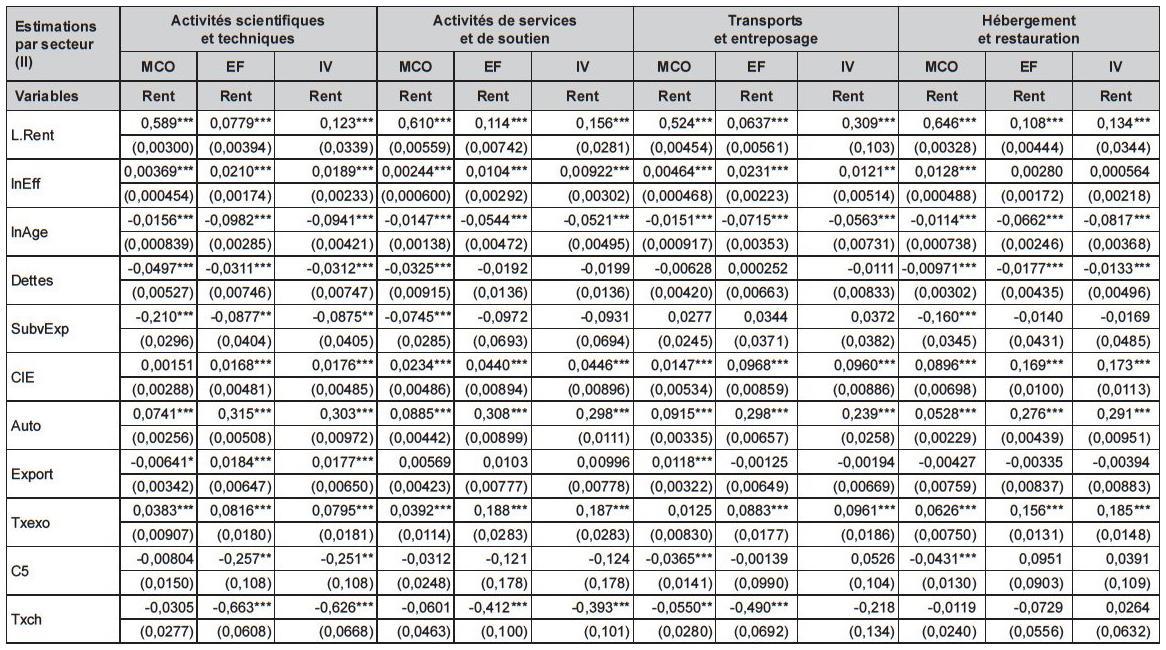 Annexes for Porte de garage dimensions tableau