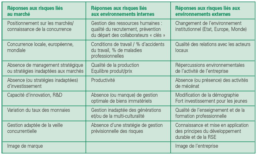 Les Differents Types De Management Dune Entreprise Pdf