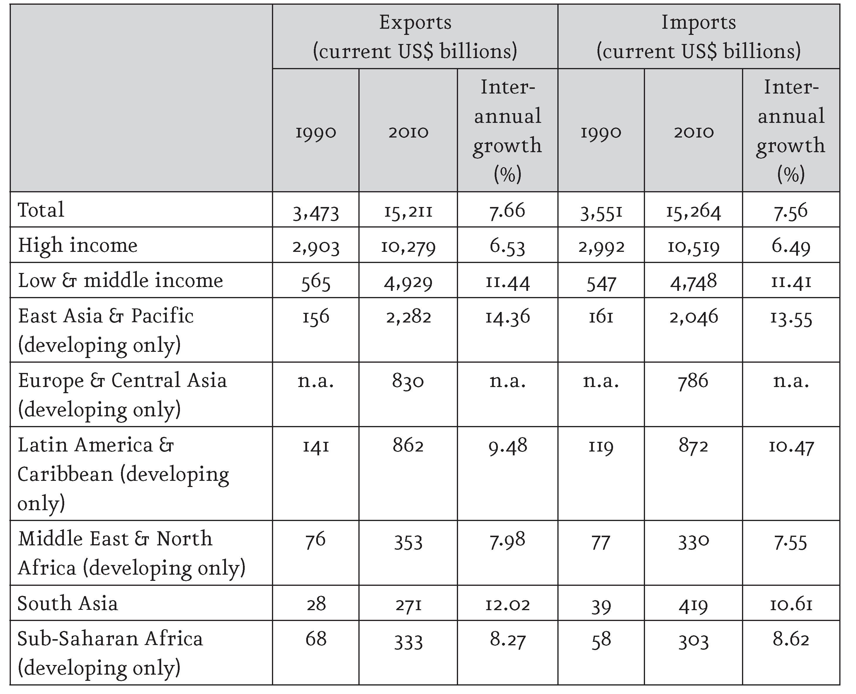 Interrelated Diversification And Internationalisation Critical  # Muebles Tata Vasco